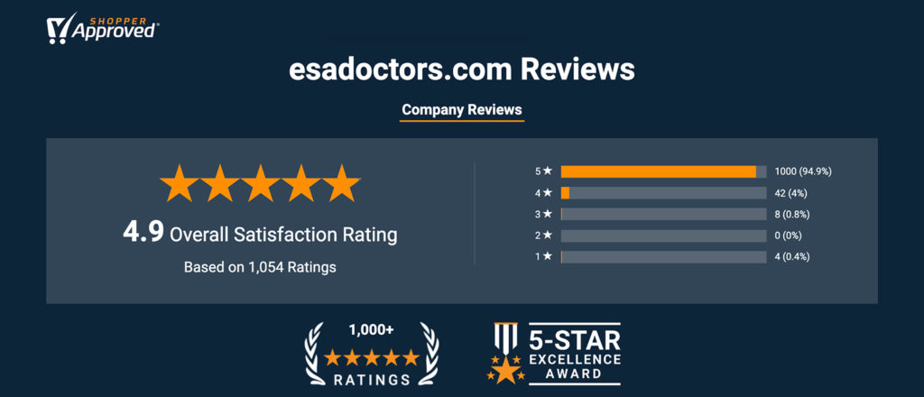ESADoctors.com Reviews - Shopper Approved - 2021/01